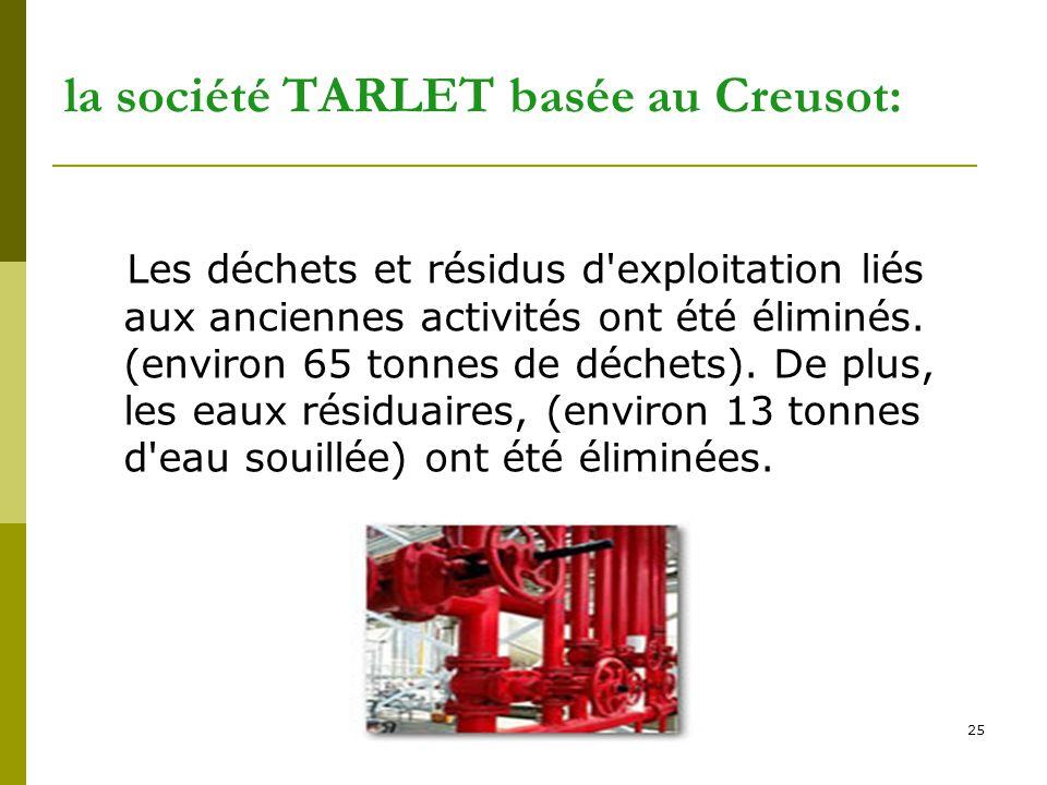 25 la société TARLET basée au Creusot: Les déchets et résidus d'exploitation liés aux anciennes activités ont été éliminés. (environ 65 tonnes de déch