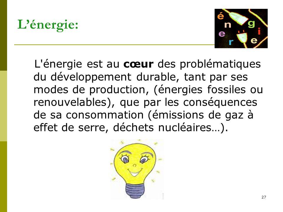 27 L'énergie: L'énergie est au cœur des problématiques du développement durable, tant par ses modes de production, (énergies fossiles ou renouvelables