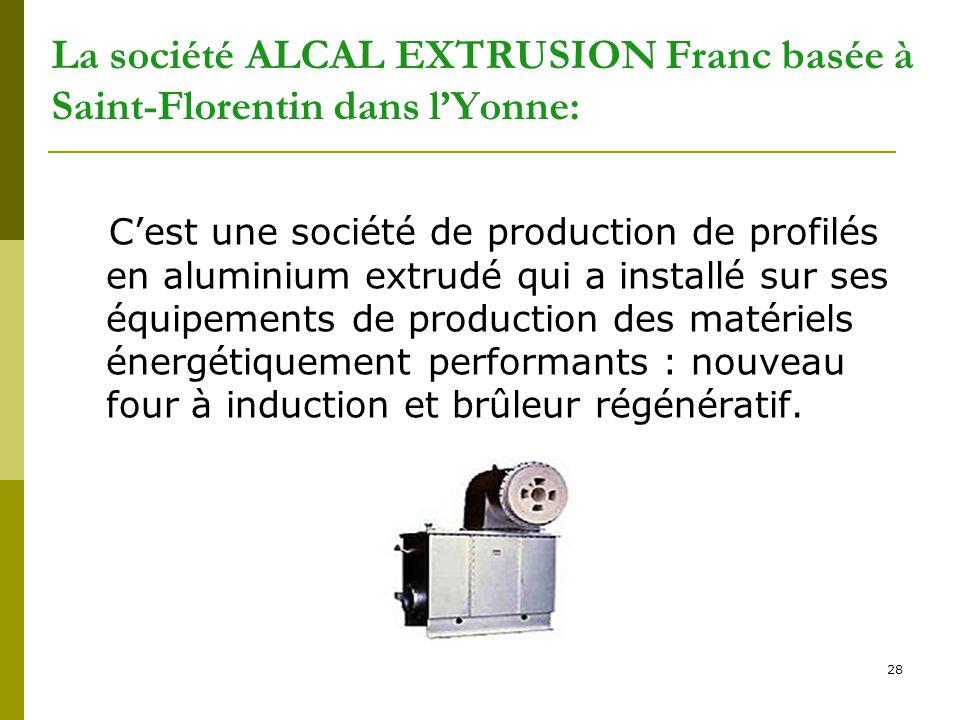 28 La société ALCAL EXTRUSION Franc basée à Saint-Florentin dans l'Yonne: C'est une société de production de profilés en aluminium extrudé qui a insta