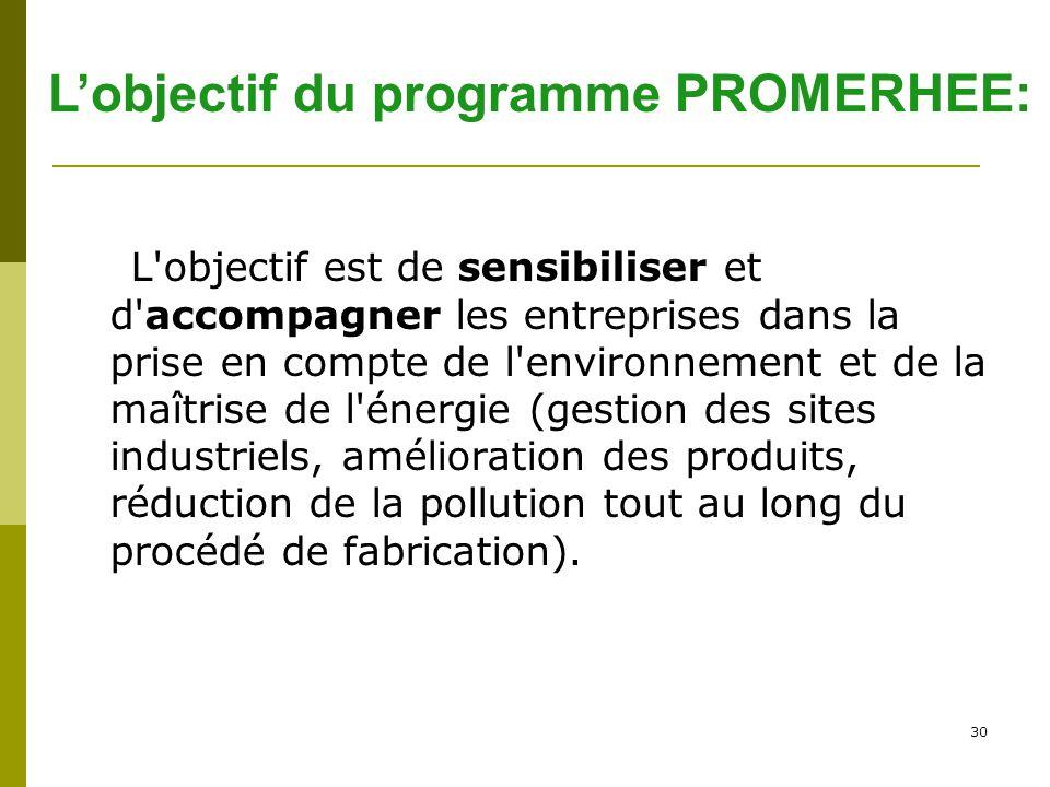 30 L'objectif est de sensibiliser et d'accompagner les entreprises dans la prise en compte de l'environnement et de la maîtrise de l'énergie (gestion