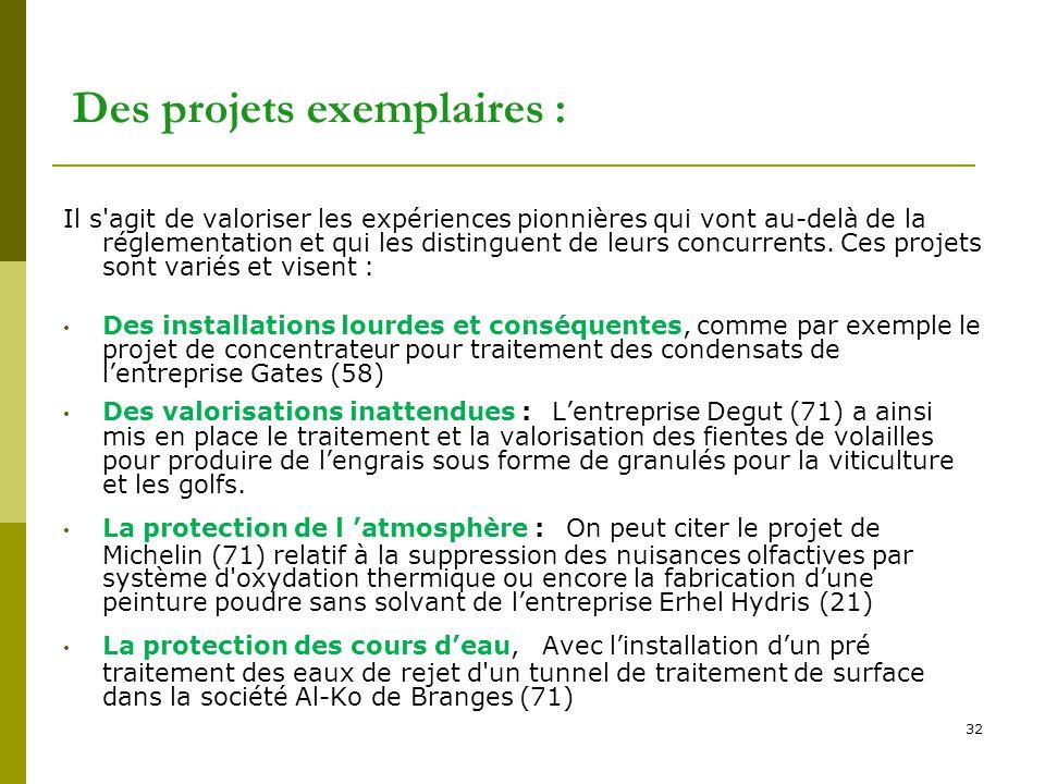 32 Des projets exemplaires : Il s'agit de valoriser les expériences pionnières qui vont au-delà de la réglementation et qui les distinguent de leurs c