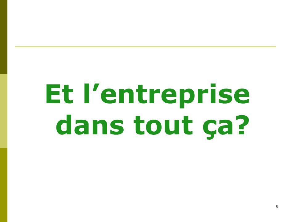 20 La Société ARTS GRAPHIQUES à Nevers: Une entreprise de sérigraphie qui a opté pour l utilisation d un nouveau système de lavage avec régénération des solvants et un système de dégravage permettant un recyclage de l eau utilisée.