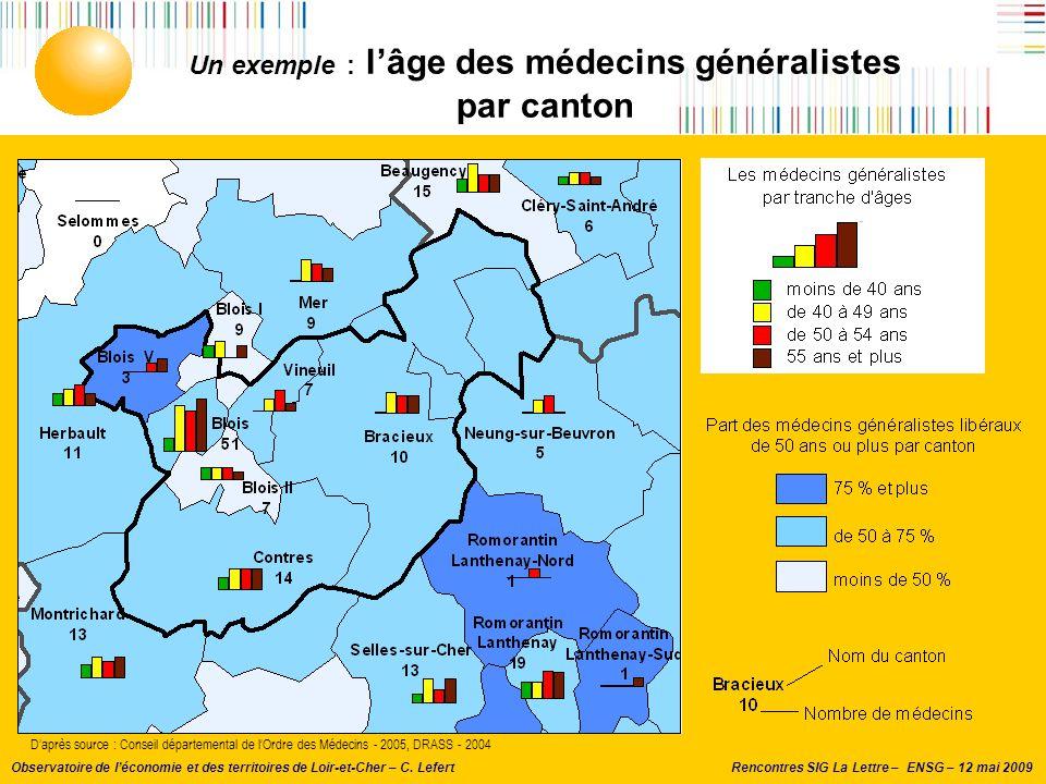 Rencontres SIG La Lettre – ENSG – 12 mai 2009Observatoire de l'économie et des territoires de Loir-et-Cher – C. Lefert Un exemple : l'âge des médecins
