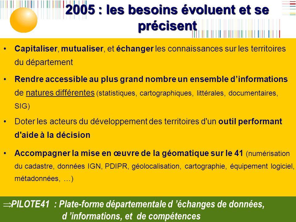 Rencontres SIG La Lettre – ENSG – 12 mai 2009Observatoire de l'économie et des territoires de Loir-et-Cher – C. Lefert Capitaliser, mutualiser, et éch