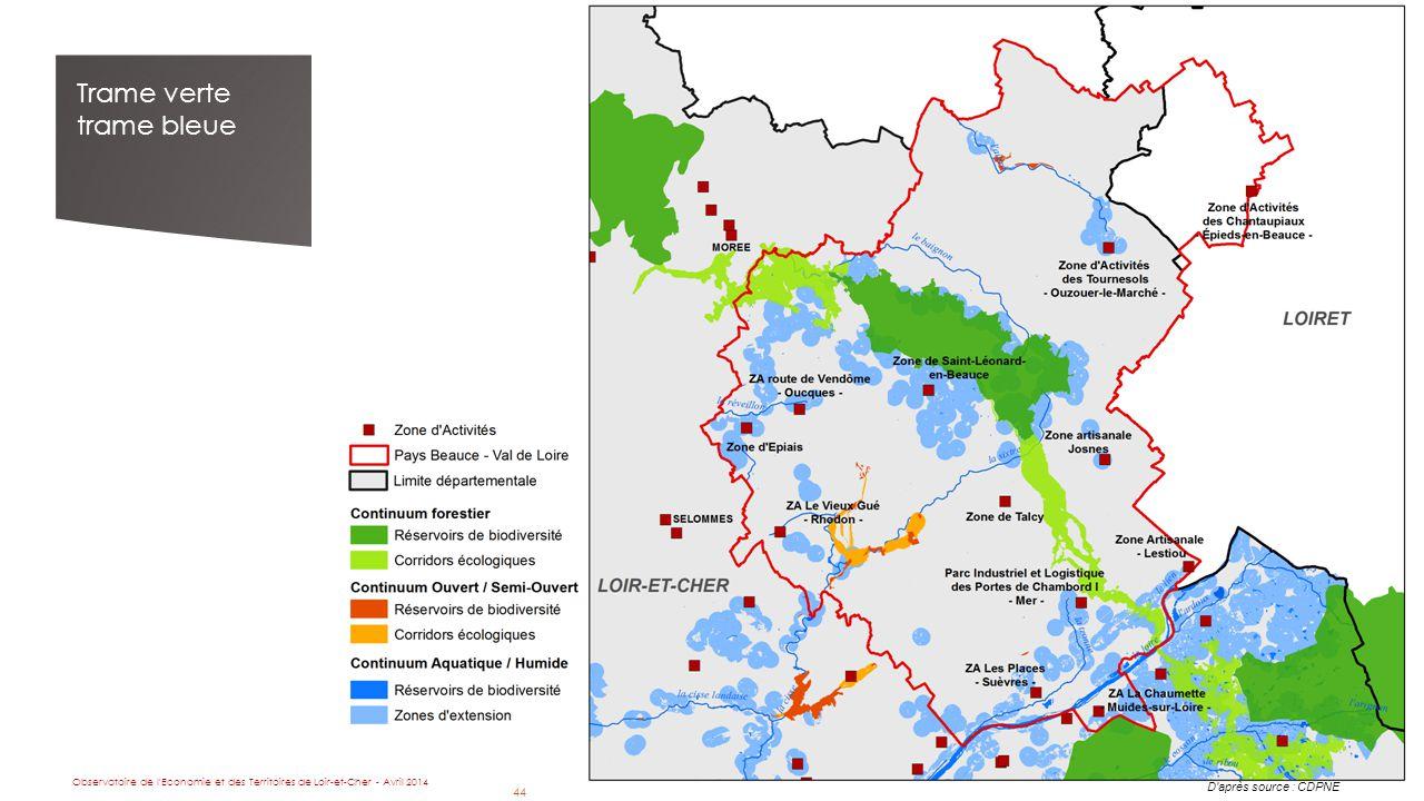 44 Trame verte trame bleue D après source : CDPNE Observatoire de l Economie et des Territoires de Loir-et-Cher - Avril 2014 44