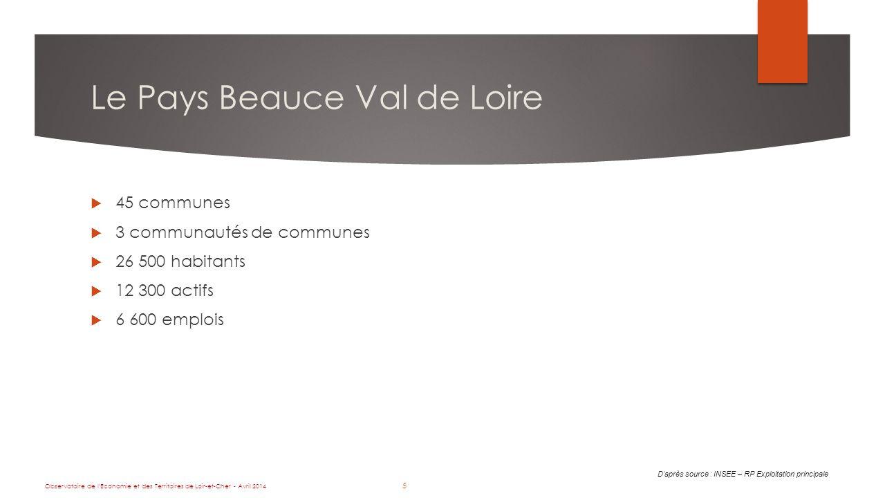 5 Observatoire de l Economie et des Territoires de Loir-et-Cher - Avril 2014 5 Le Pays Beauce Val de Loire D'après source : INSEE – RP Exploitation principale  45 communes  3 communautés de communes  26 500 habitants  12 300 actifs  6 600 emplois