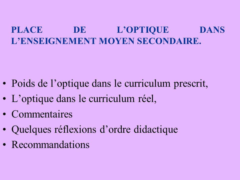 PLACE DE L'OPTIQUE DANS L'ENSEIGNEMENT MOYEN SECONDAIRE.