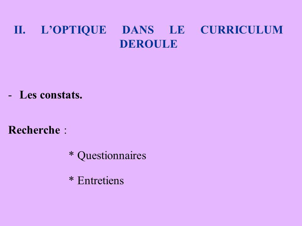 II. L'OPTIQUE DANS LE CURRICULUM DEROULE -L-Les constats. Recherche : * Questionnaires * Entretiens
