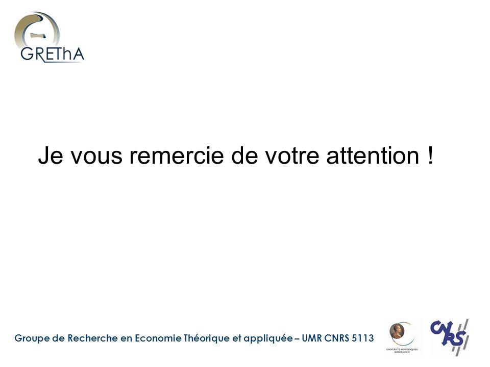 Groupe de Recherche en Economie Théorique et appliquée – UMR CNRS 5113 Je vous remercie de votre attention !
