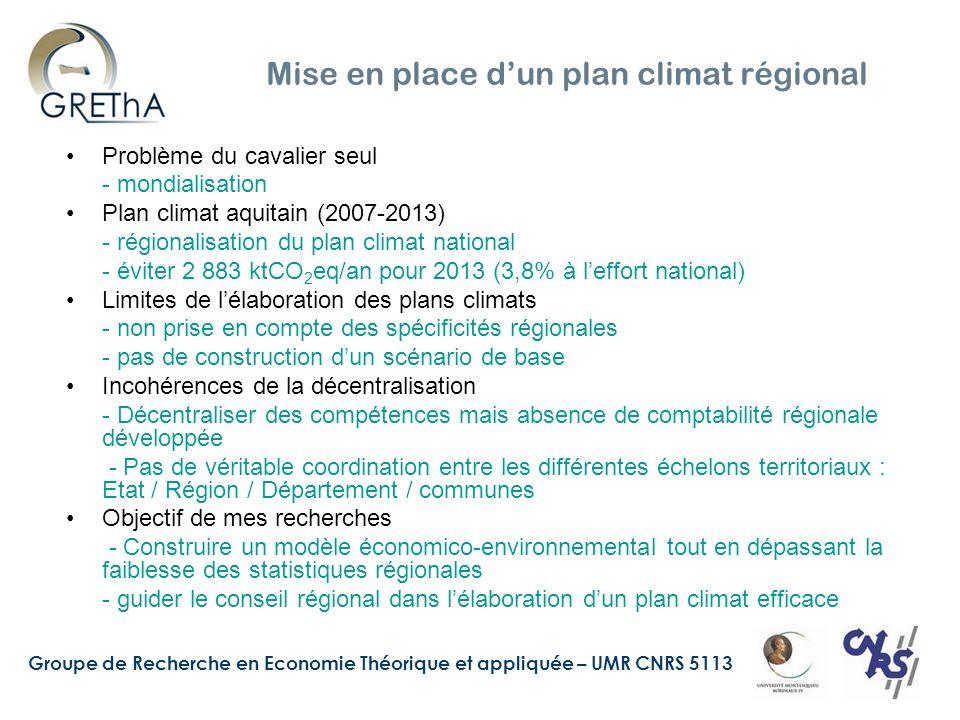 Groupe de Recherche en Economie Théorique et appliquée – UMR CNRS 5113 Quelques données régionales (2005) AquitaineFrancePart Emissions de GES 22 942 ktCO 2 eq546 MtCO 2 eq4,2 % PIB 68 800 M€1 547 758 M€4,5 % Taux de chômage 8,7%8,6%