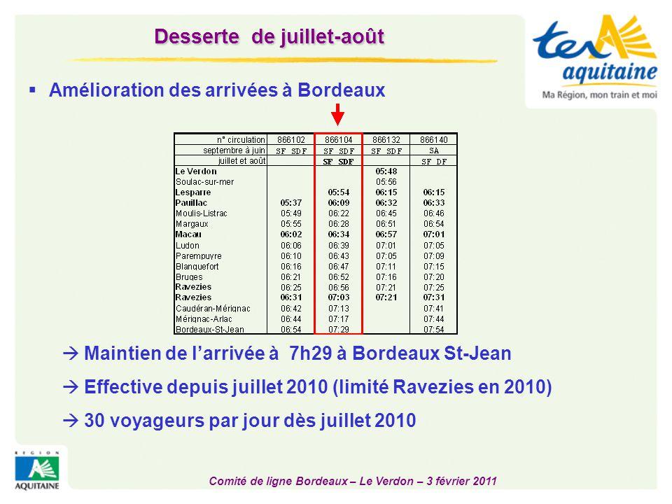 Comité de ligne Bordeaux – Le Verdon – 3 février 2011  Amélioration des arrivées à Bordeaux  Maintien de l'arrivée à 7h29 à Bordeaux St-Jean  Effec