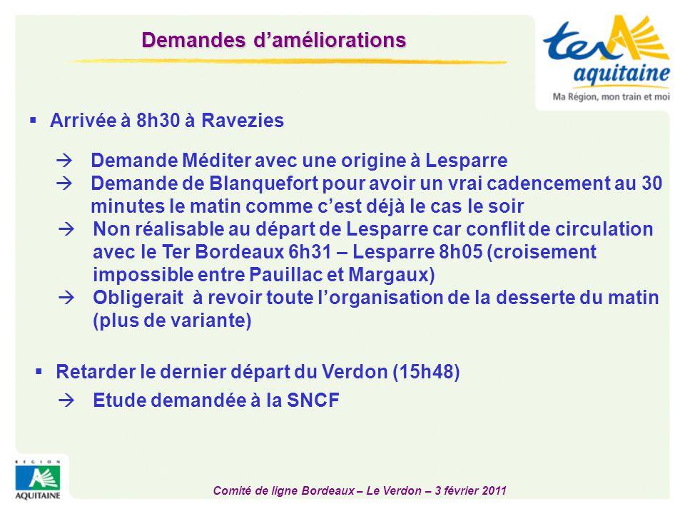 Comité de ligne Bordeaux – Le Verdon – 3 février 2011  Arrivée à 8h30 à Ravezies  Non réalisable au départ de Lesparre car conflit de circulation av