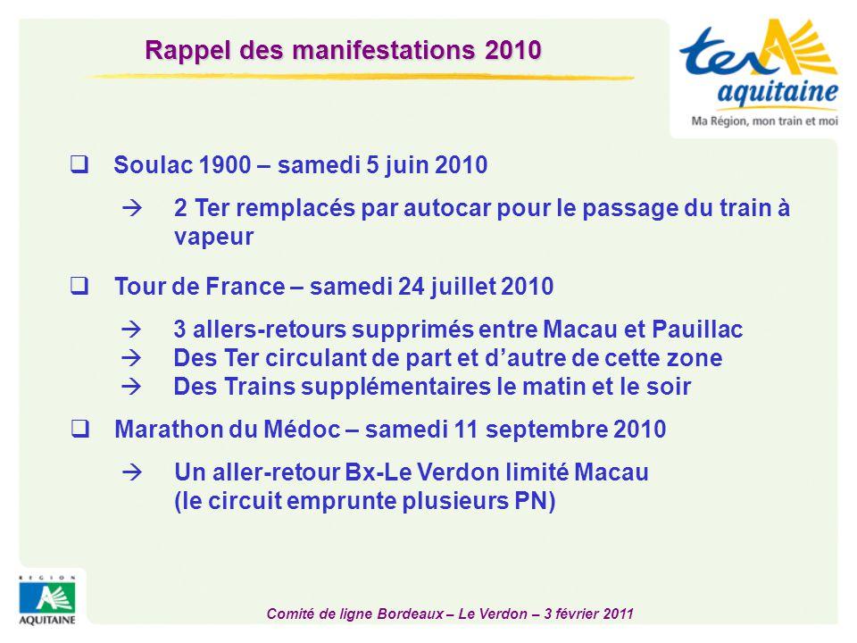 Comité de ligne Bordeaux – Le Verdon – 3 février 2011  Tour de France – samedi 24 juillet 2010  3 allers-retours supprimés entre Macau et Pauillac 