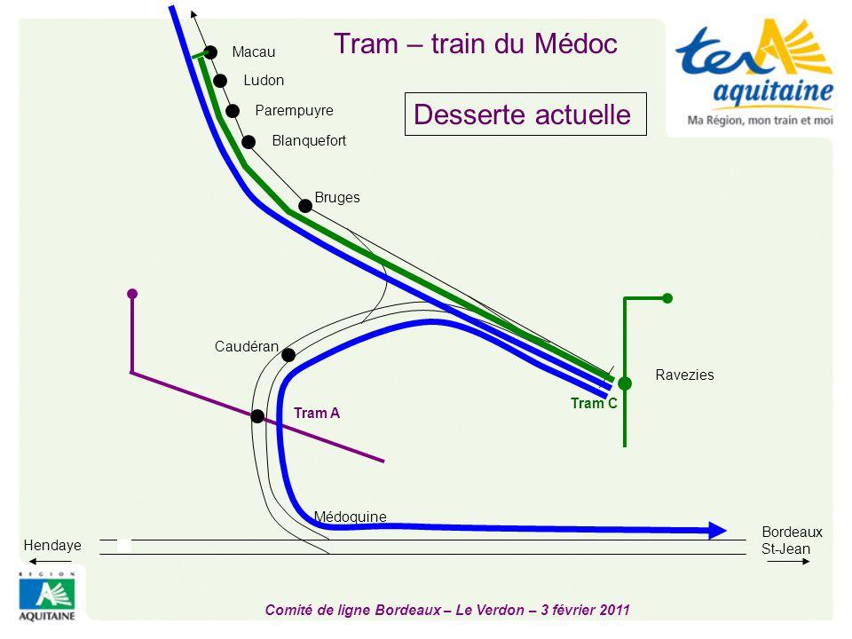 Comité de ligne Bordeaux – Le Verdon – 3 février 2011 Tram – train du Médoc Ravezies Bordeaux St-Jean Hendaye Médoquine Caudéran Tram A Tram C Bruges