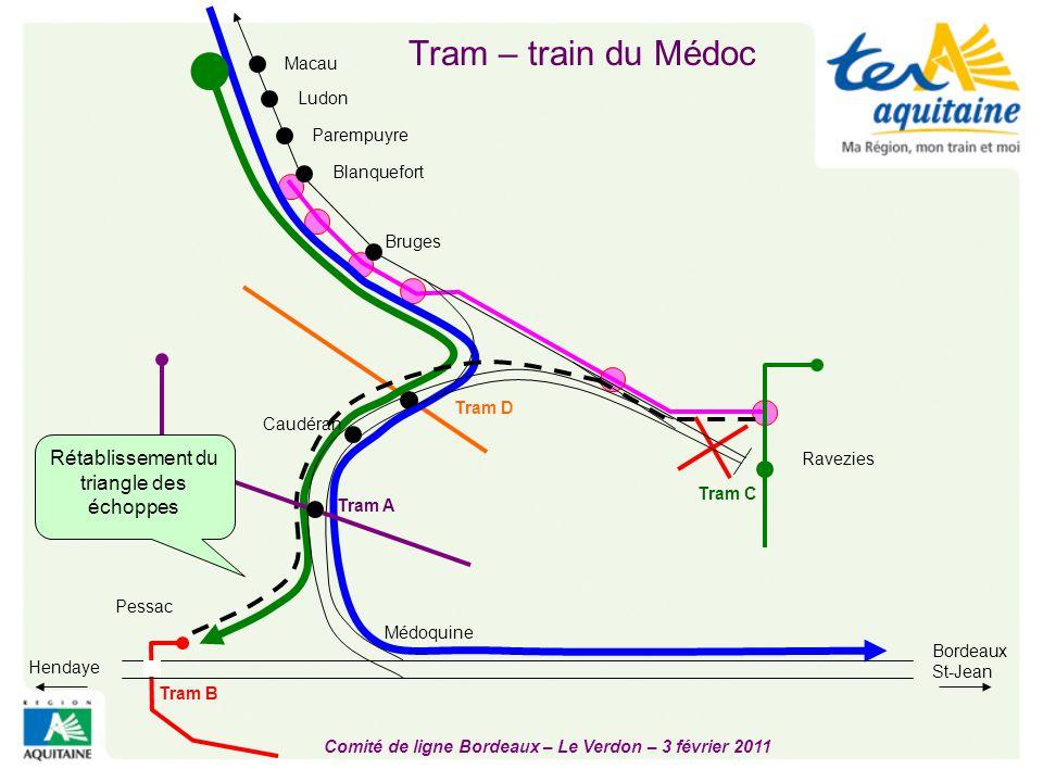 Comité de ligne Bordeaux – Le Verdon – 3 février 2011 Tram D Pessac Tram B Tram – train du Médoc Ravezies Bordeaux St-Jean Hendaye Médoquine Caudéran