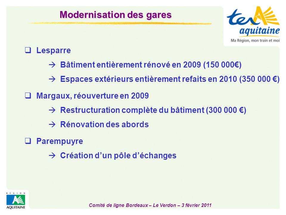 Comité de ligne Bordeaux – Le Verdon – 3 février 2011 Modernisation des gares  Blanquefort  Création d'un pôle d'échanges (1,7 M€)  Bâtiment voyageurs achevé depuis sept 2009  Mérignac Arlac  Ouverture le 6 septembre 2010 (4,35 M€, dont 2,3 Région)  Equipement des gares (confort, signalétique, accroches vélos)  Ludon, Moulis, Pauillac, Bruges, Parempuyre, Ravezies  300 000 € sur l'axe  Soulac  Modernisation inscrite en 2009, évaluée à 525 000 €, financement 75% Région, études en cours
