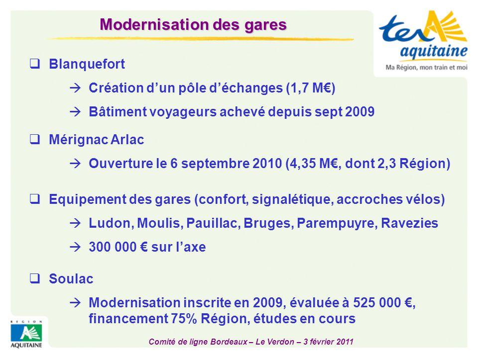 Comité de ligne Bordeaux – Le Verdon – 3 février 2011 Modernisation des gares  Blanquefort  Création d'un pôle d'échanges (1,7 M€)  Bâtiment voyage