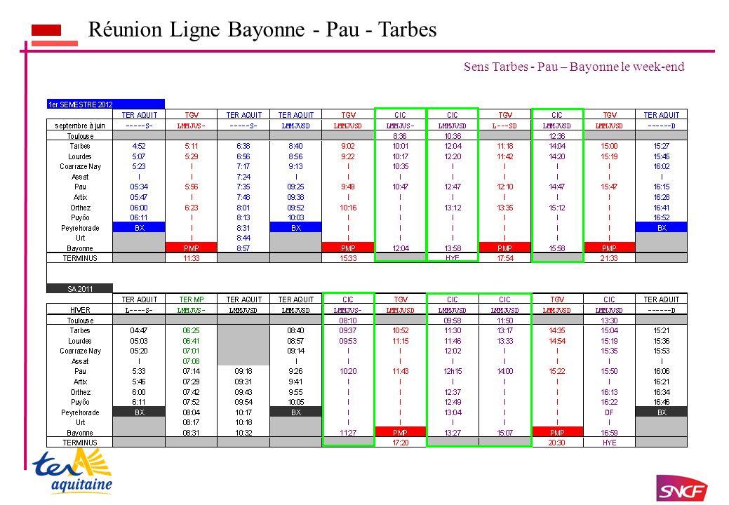 Réunion Ligne Bayonne - Pau - Tarbes Sens Tarbes - Pau – Bayonne le week-end