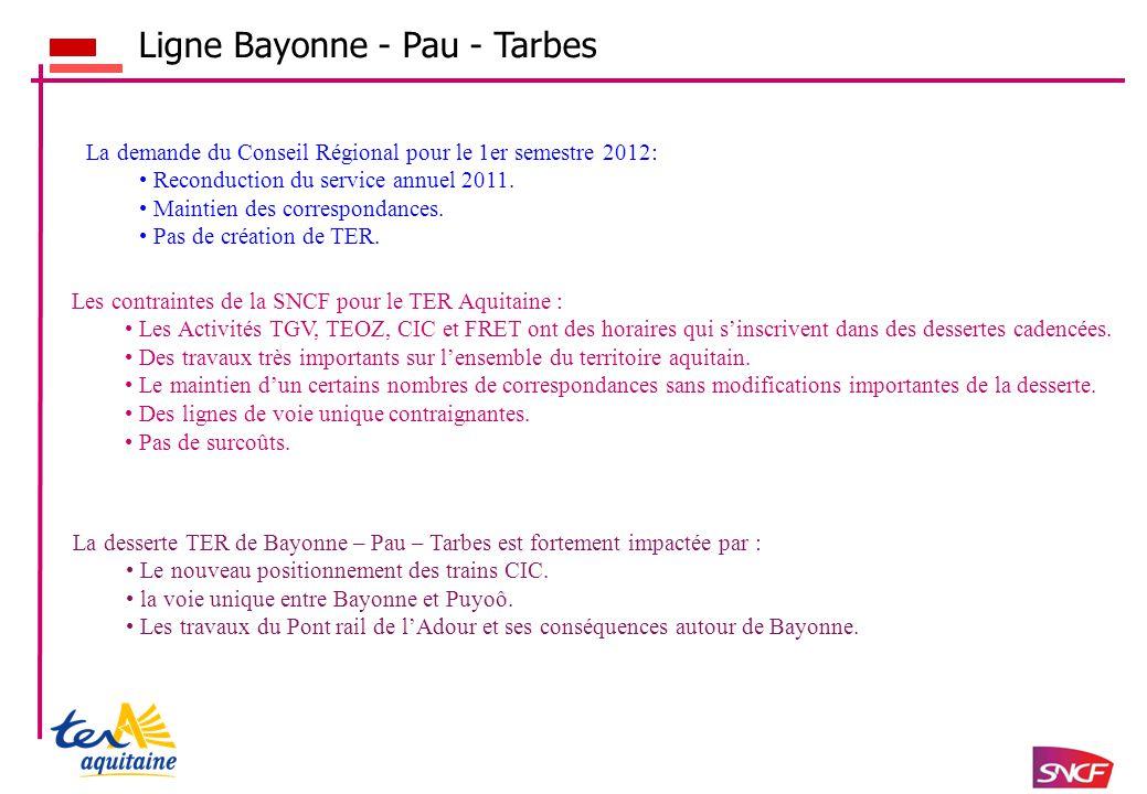 La demande du Conseil Régional pour le 1er semestre 2012: Reconduction du service annuel 2011. Maintien des correspondances. Pas de création de TER. L