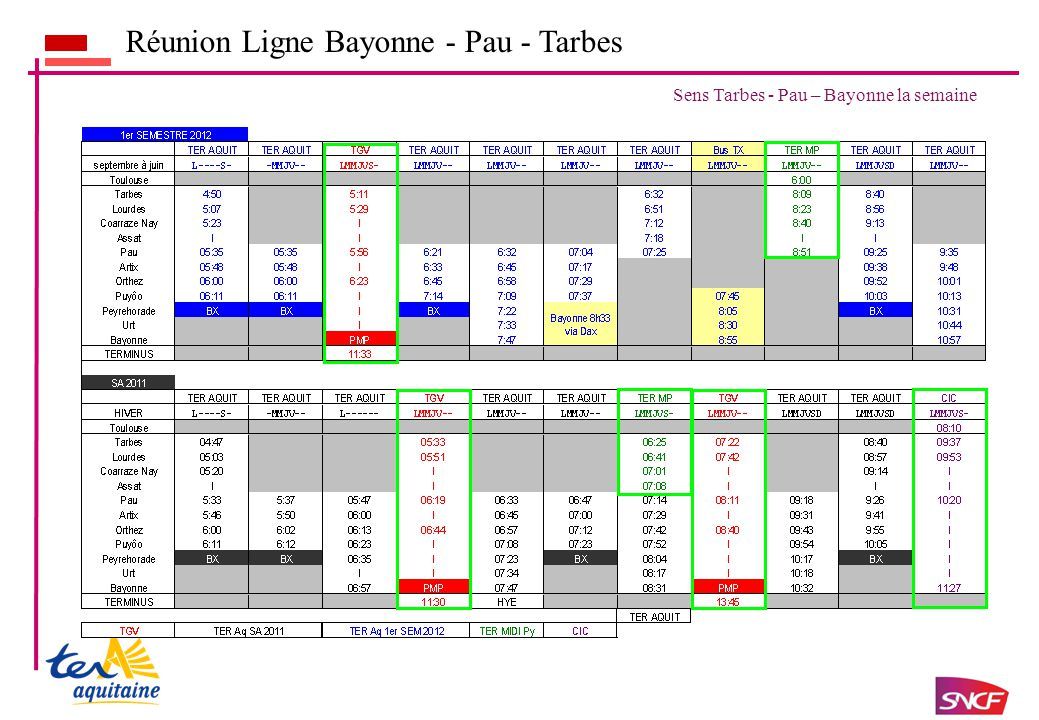 Réunion Ligne Bayonne - Pau - Tarbes Sens Tarbes - Pau – Bayonne la semaine