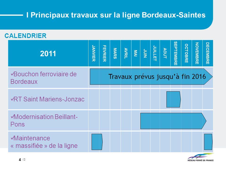 / 5 2012 JANVIER FEVRIER MARS AVRIL MAI JUIN JUILLET AOUT SEPTEMBRE OCTOBRE NOVEMBRE DECEMBRE Bouchon ferroviaire de Bordeaux Peinture viaduc Saint André de Cubzac (tranche 2012) Maintenance « massifiée » de la ligne CALENDRIER Travaux prévus jusqu'à fin 2016 I Principaux travaux sur la ligne Bordeaux-Saintes