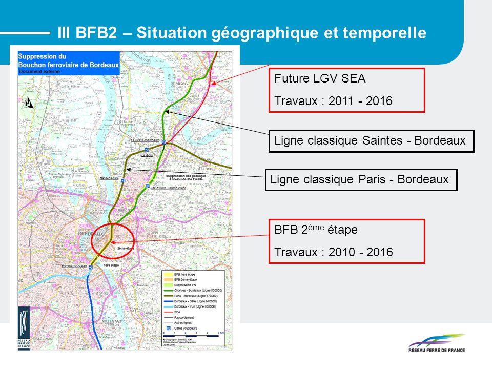 Suppression du Bouchon Ferroviaire de Bordeaux - Avril 2011 8 III BFB2 – Situation géographique et temporelle Bd Entre deux mers Pôle Cenon 450 1130 200 650 1200 2 voies existantes La Benauge Rue Joffre Tunnel de la Ramade 2 voies projetées à réaliser La 2 ème étape de suppression du bouchon ferroviaire de Bordeaux consiste notamment à réaliser: - 2 voies supplémentaires sur environ 2 km - à mettre en place des murs antibruit continus (du côté de l'élargissement comme du côté existant) - un demi-pas d'IPCS entre La Grave d'Ambarès et Cenon (sur la ligne Chartres Bordeaux)