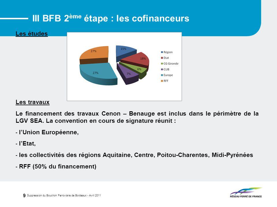 Suppression du Bouchon Ferroviaire de Bordeaux - Avril 2011 9 III BFB 2 ème étape : les cofinanceurs Les études Les travaux Le financement des travaux Cenon – Benauge est inclus dans le périmètre de la LGV SEA.