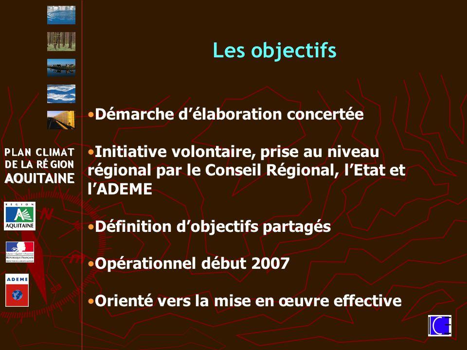 Les objectifs Démarche d'élaboration concertée Initiative volontaire, prise au niveau régional par le Conseil Régional, l'Etat et l'ADEME Définition d'objectifs partagés Opérationnel début 2007 Orienté vers la mise en œuvre effective