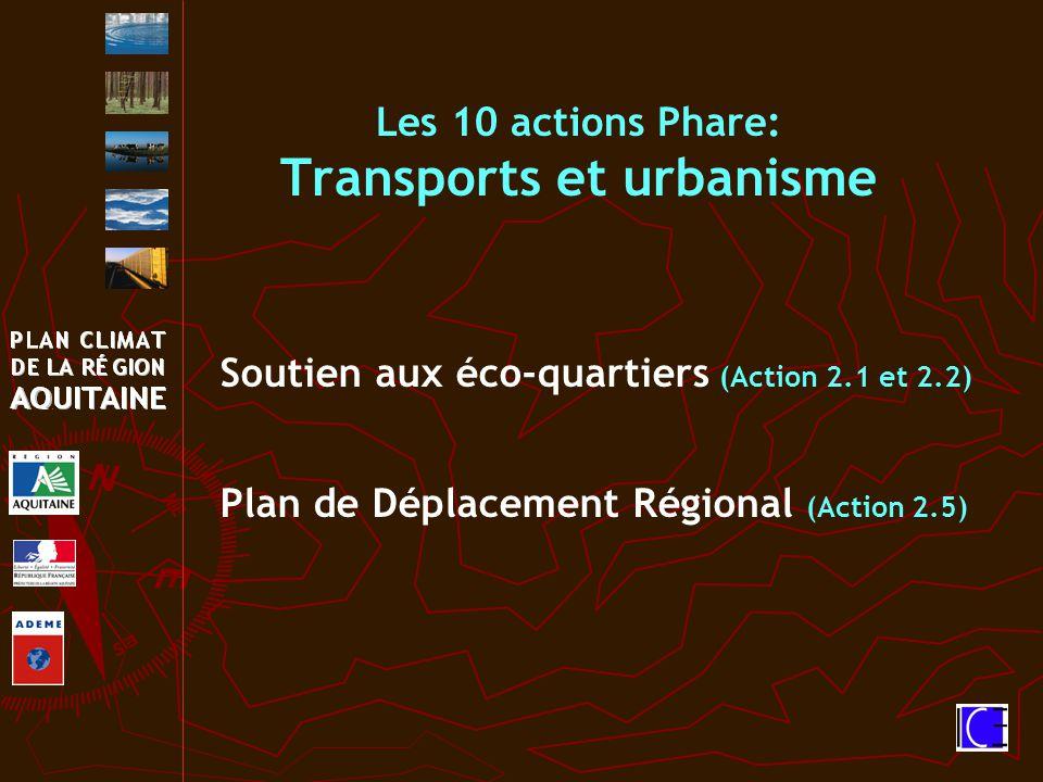 Les 10 actions Phare: Transports et urbanisme Soutien aux éco-quartiers (Action 2.1 et 2.2) Plan de Déplacement Régional (Action 2.5)