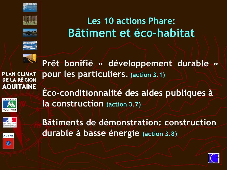 Prêt bonifié « développement durable » pour les particuliers.