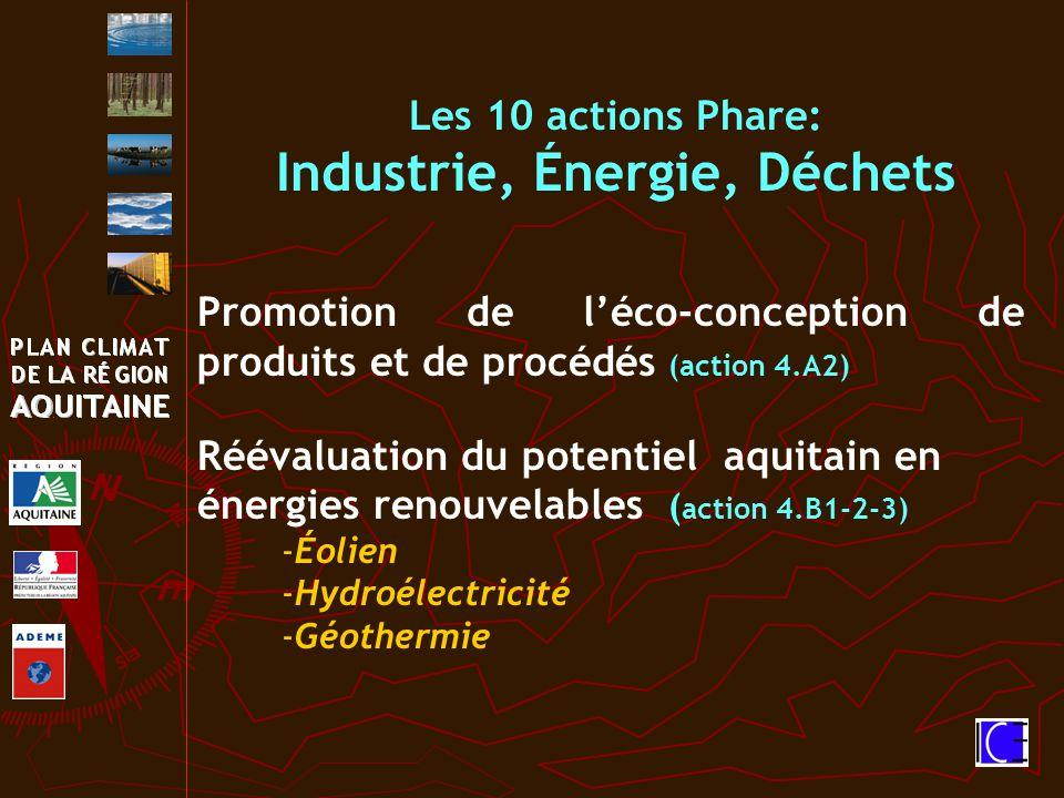 Promotion de l'éco-conception de produits et de procédés (action 4.A2) Réévaluation du potentiel aquitain en énergies renouvelables ( action 4.B1-2-3) -Éolien -Hydroélectricité -Géothermie Les 10 actions Phare: Industrie, Énergie, Déchets