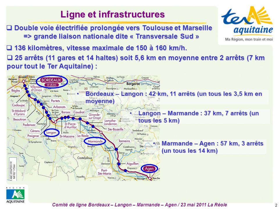 Comité de ligne Bordeaux – Langon – Marmande – Agen / 23 mai 2011 La Réole 2 Ligne et infrastructures  Double voie électrifiée prolongée vers Toulous