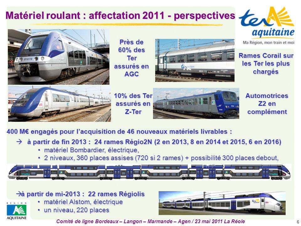 Comité de ligne Bordeaux – Langon – Marmande – Agen / 23 mai 2011 La Réole 6 Matériel roulant : affectation 2011 - perspectives Rames Corail sur les T