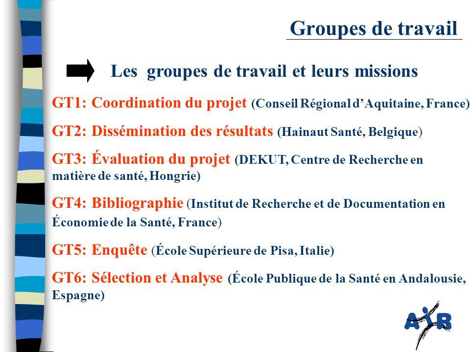 Groupes de travail GT1: Coordination du projet (Conseil Régional d'Aquitaine, France) GT2: Dissémination des résultats (Hainaut Santé, Belgique) GT3: