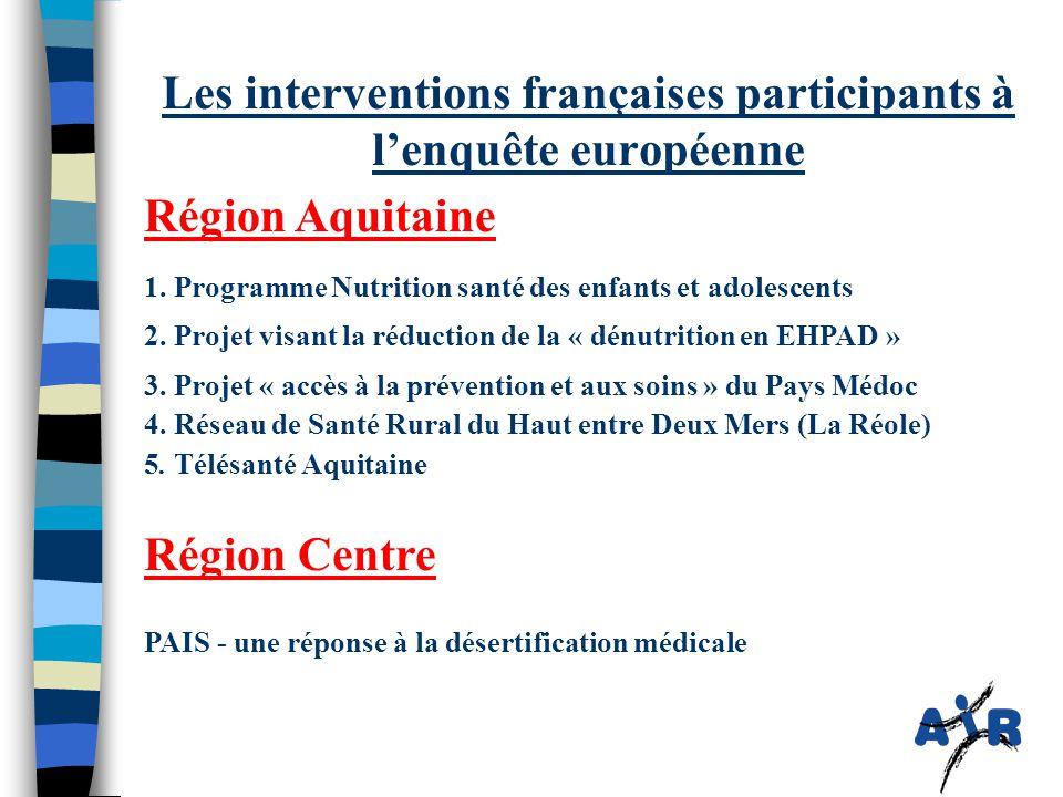 Les interventions françaises participants à l'enquête européenne 1. Programme Nutrition santé des enfants et adolescents 2. Projet visant la réduction