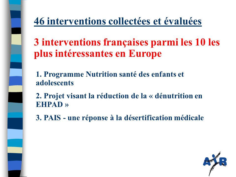 46 interventions collectées et évaluées 1. Programme Nutrition santé des enfants et adolescents 2. Projet visant la réduction de la « dénutrition en E