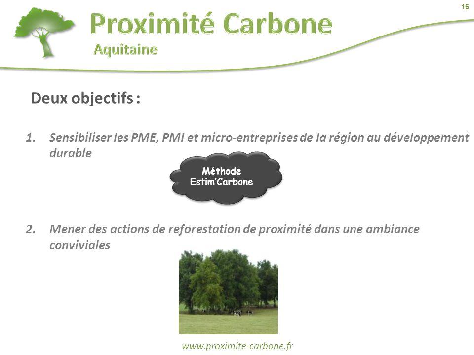 16 www.proximite-carbone.fr Deux objectifs : 1.Sensibiliser les PME, PMI et micro-entreprises de la région au développement durable 2.Mener des action