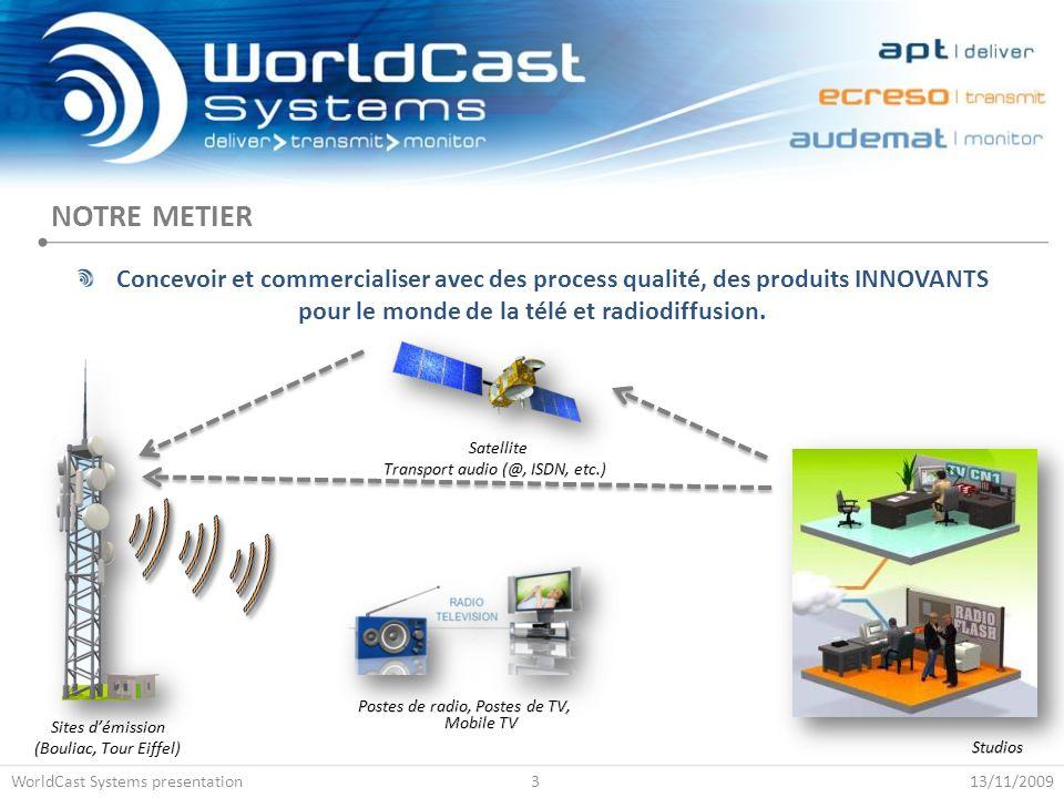 Concevoir et commercialiser avec des process qualité, des produits INNOVANTS pour le monde de la télé et radiodiffusion. 13/11/2009WorldCast Systems p