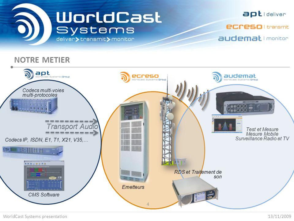 NOTRE METIER 13/11/2009WorldCast Systems presentation 4