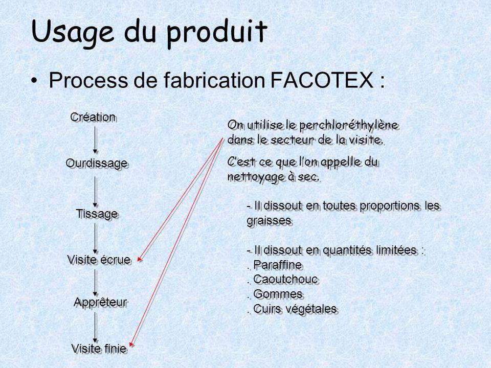 Usage du produit Process de fabrication FACOTEX : Création Ourdissage Tissage Visite écrue Apprêteur Visite finie On utilise le perchloréthylène dans le secteur de la visite.