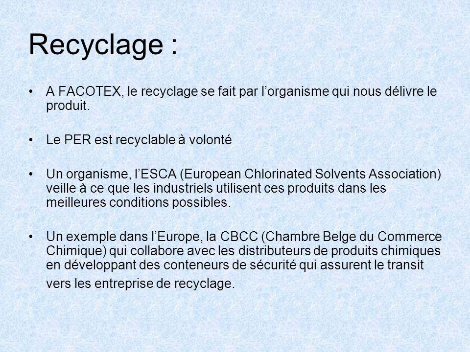 Recyclage : A FACOTEX, le recyclage se fait par l'organisme qui nous délivre le produit.