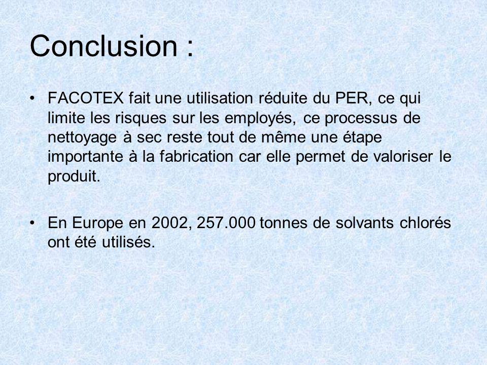 Conclusion : FACOTEX fait une utilisation réduite du PER, ce qui limite les risques sur les employés, ce processus de nettoyage à sec reste tout de même une étape importante à la fabrication car elle permet de valoriser le produit.