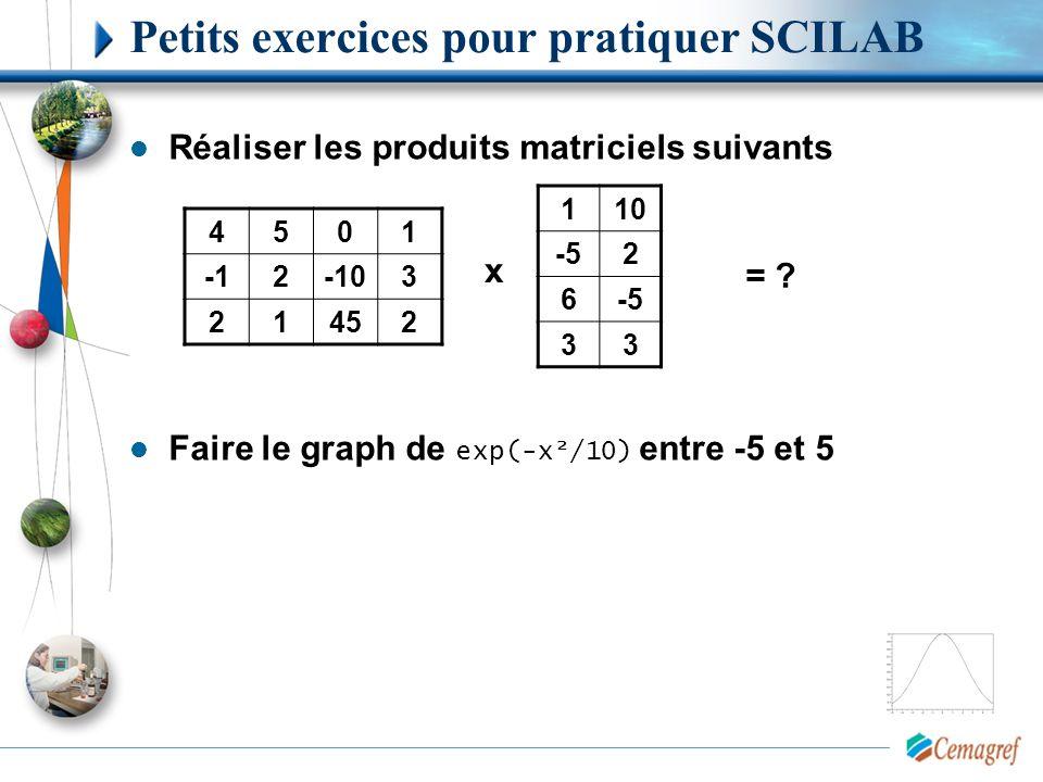 Petits exercices pour pratiquer SCILAB Réaliser les produits matriciels suivants Faire le graph de exp(-x²/10) entre -5 et 5 4501 2-103 21452 110 -52