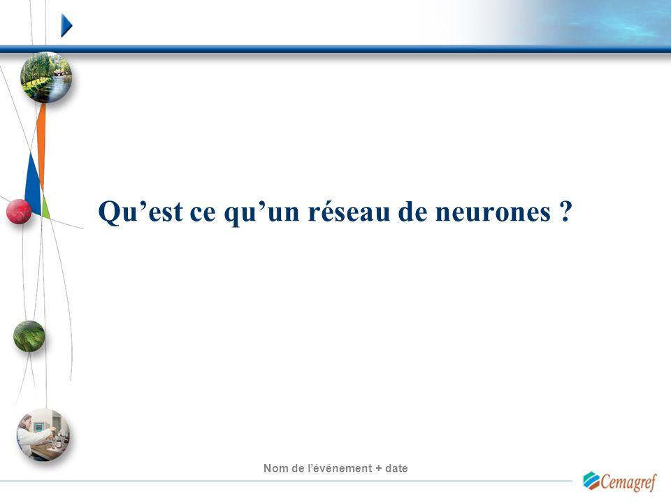 Nom de l'événement + date Qu'est ce qu'un réseau de neurones ?