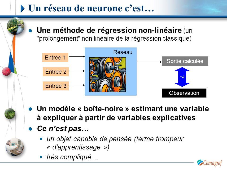 Un réseau de neurone c'est… Une méthode de régression non-linéaire (un