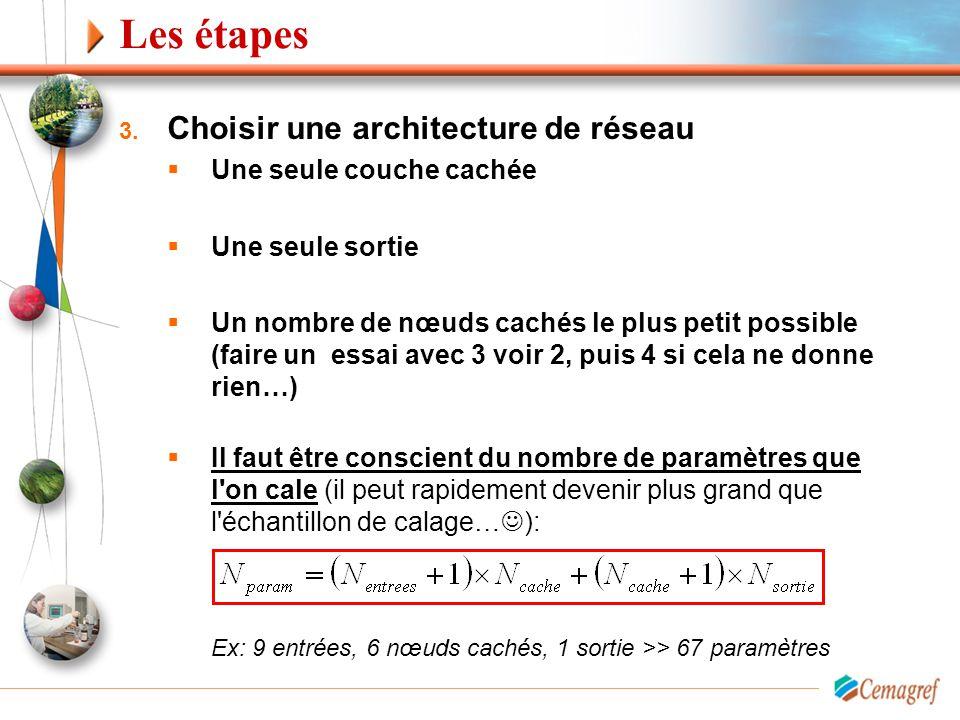 Les étapes 3. Choisir une architecture de réseau  Une seule couche cachée  Une seule sortie  Un nombre de nœuds cachés le plus petit possible (fair