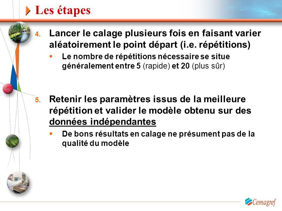 Les étapes 4. Lancer le calage plusieurs fois en faisant varier aléatoirement le point départ (i.e. répétitions)  Le nombre de répétitions nécessaire
