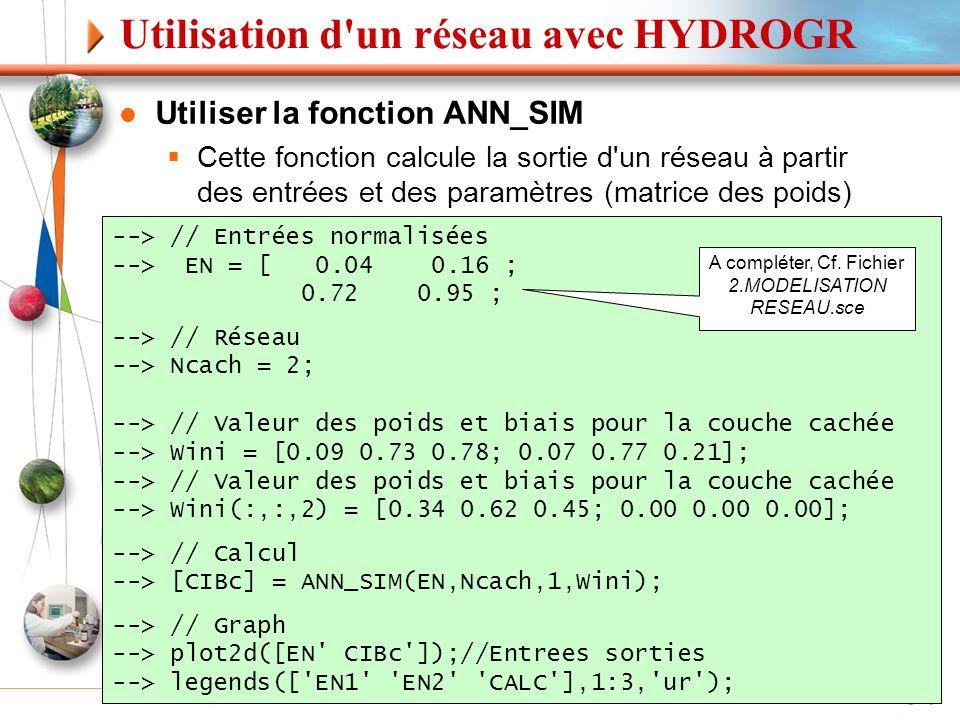 Utilisation d'un réseau avec HYDROGR Utiliser la fonction ANN_SIM  Cette fonction calcule la sortie d'un réseau à partir des entrées et des paramètre