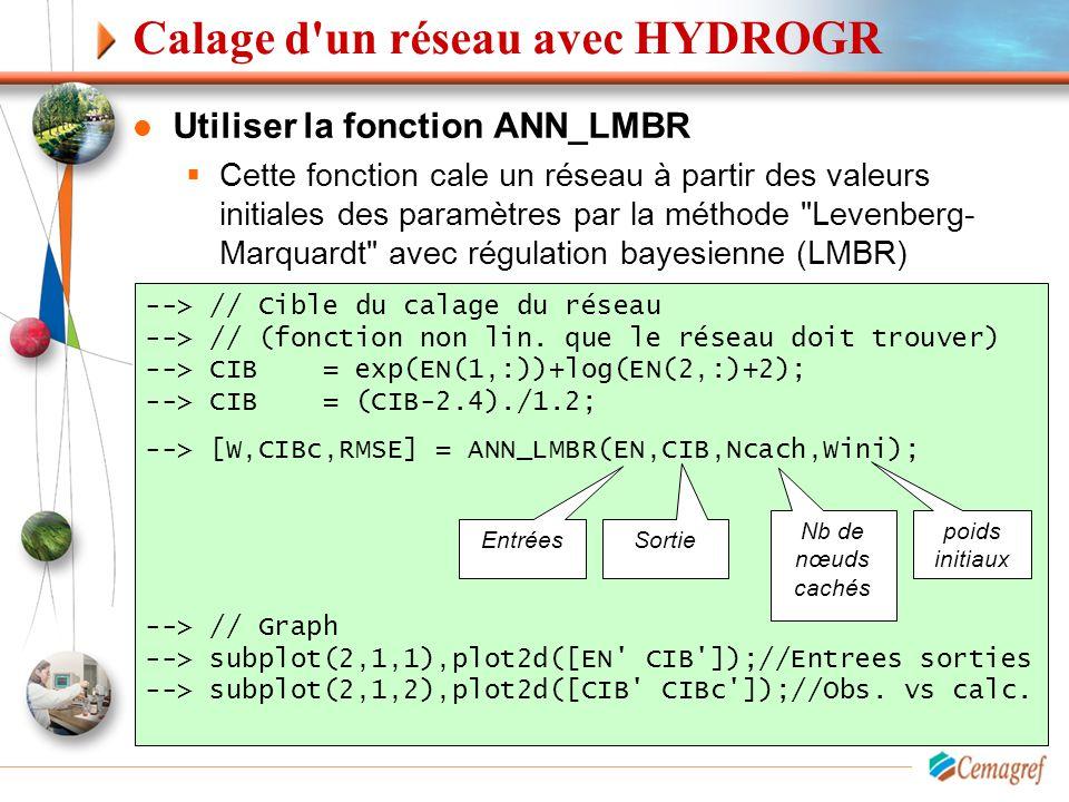 Calage d'un réseau avec HYDROGR Utiliser la fonction ANN_LMBR  Cette fonction cale un réseau à partir des valeurs initiales des paramètres par la mét