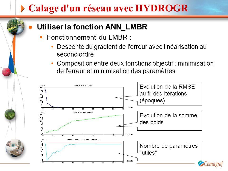 Calage d'un réseau avec HYDROGR Utiliser la fonction ANN_LMBR  Fonctionnement du LMBR : Descente du gradient de l'erreur avec linéarisation au second